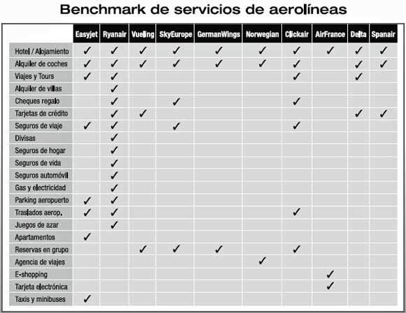 servicios_aerolineas