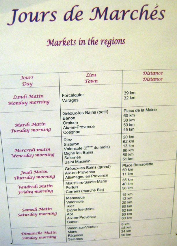 mercados_luberon