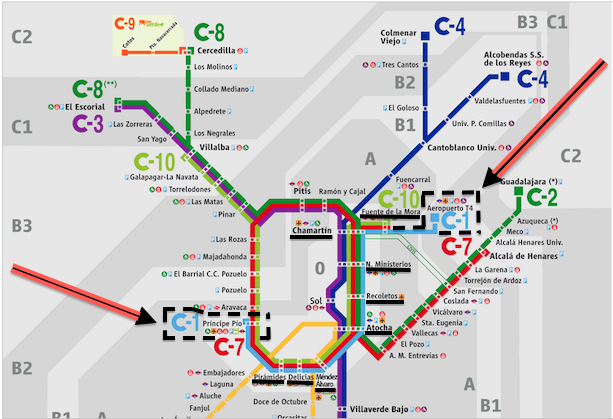 estaciones de tren en madrid: