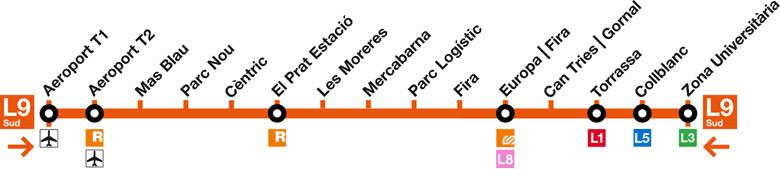 mapa-metro-aeropuerto-barcelona