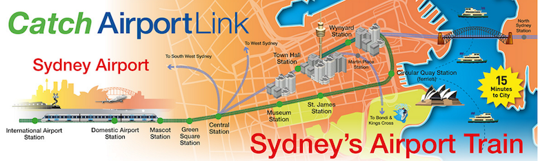 Airport Link de Sidney