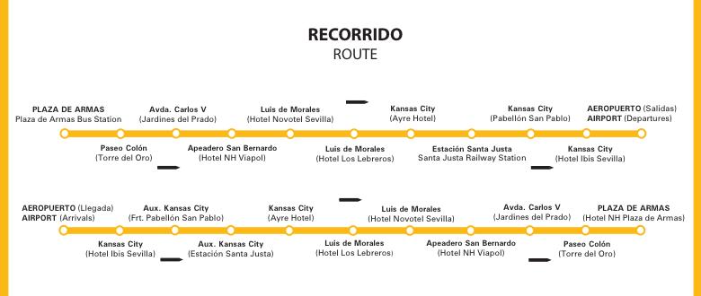 Recorrido del autobús del Aeropuerto a Sevilla