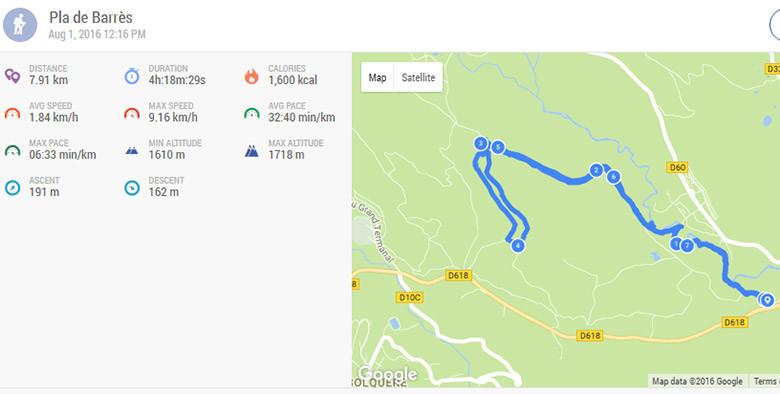 Ruta realizada en Pla de Barrès. Descarga el track realizado con FitBit
