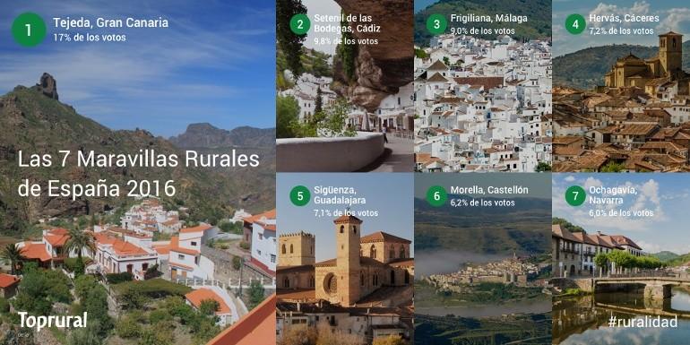Maravillas Rurales España 2016