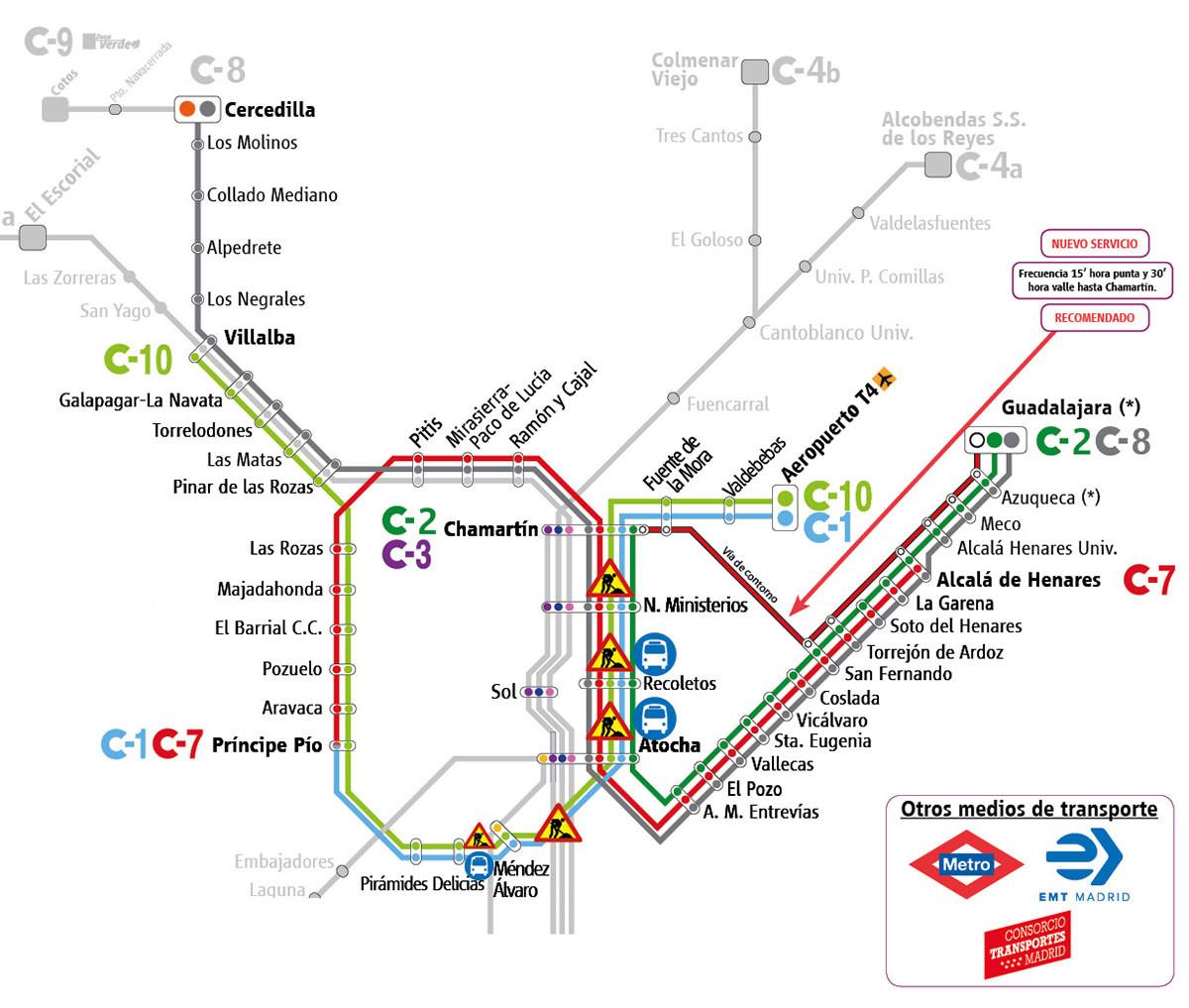 Cómo ir en tren del Aeropuerto de Madrid Barajas al centro