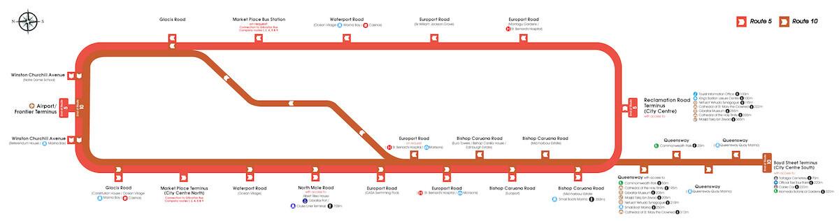Mapa de Líneas Citibus Gibraltar